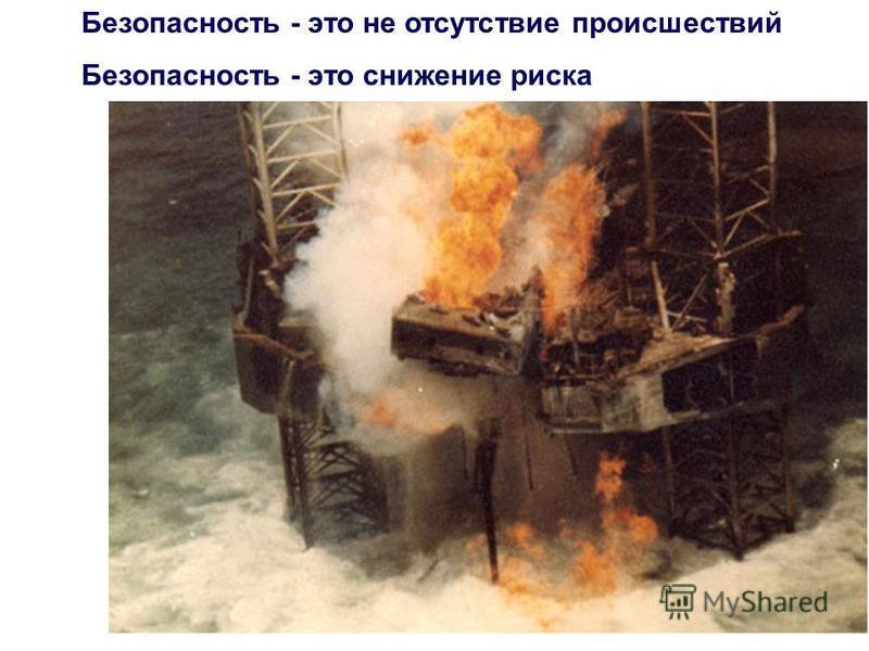 Безопасность - это не отсутствие происшествий Безопасность - это снижение риска