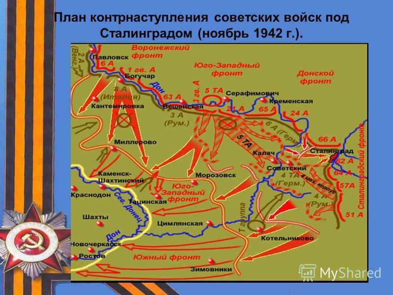 План контрнаступления советских войск под Сталинградом (ноябрь 1942 г.).