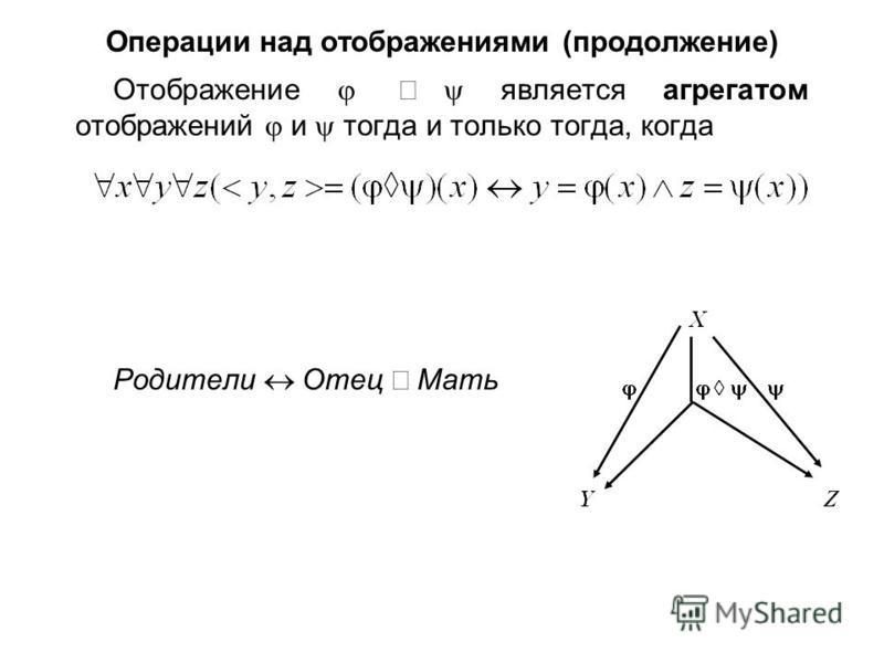 Операции над отображениями (продолжение) Отображение является агрегатом отображений и тогда и только тогда, когда Родители Отец Мать