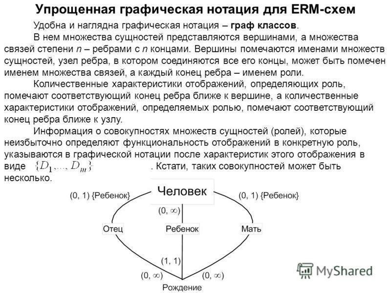 Удобна и наглядна графическая нотация – граф классов. В нем множества сущностей представляются вершинами, а множества связей степени n – ребрами с n концами. Вершины помечаются именами множеств сущностей, узел ребра, в котором соединяются все его кон