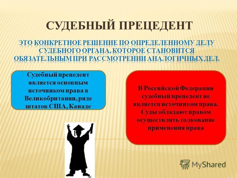 СУДЕБНЫЙ ПРЕЦЕДЕНТ Судебный прецедент является основным источником права в Великобритании, ряде штатов США, Канаде В Российской Федерации судебный прецедент не является источником права. Суды обладают правом осуществлять толкование применения права