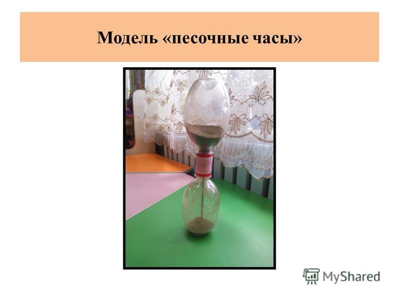 Модель «песочные часы»