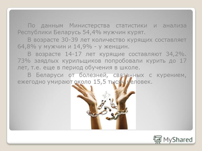 По данным Министерства статистики и анализа Республики Беларусь 54,4% мужчин курят. В возрасте 30-39 лет количество курящих составляет 64,8% у мужчин и 14,9% - у женщин. В возрасте 14-17 лет курящие составляют 34,2%. 73% заядлых курильщиков попробова