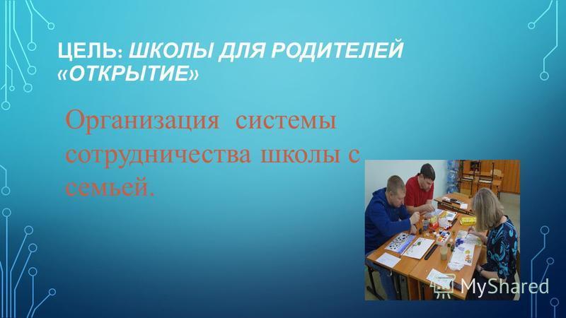 ЦЕЛЬ : ШКОЛЫ ДЛЯ РОДИТЕЛЕЙ « ОТКРЫТИЕ » Организация системы сотрудничества школы с семьей.