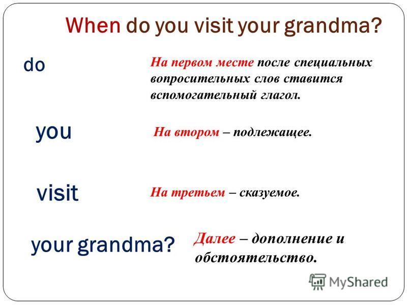 do you When do you visit your grandma? visit your grandma? На первом месте после специальных вопросительных слов ставится вспомогательный глагол. На втором – подлежащее. На третьем – сказуемое. Далее – дополнение и обстоятельство.