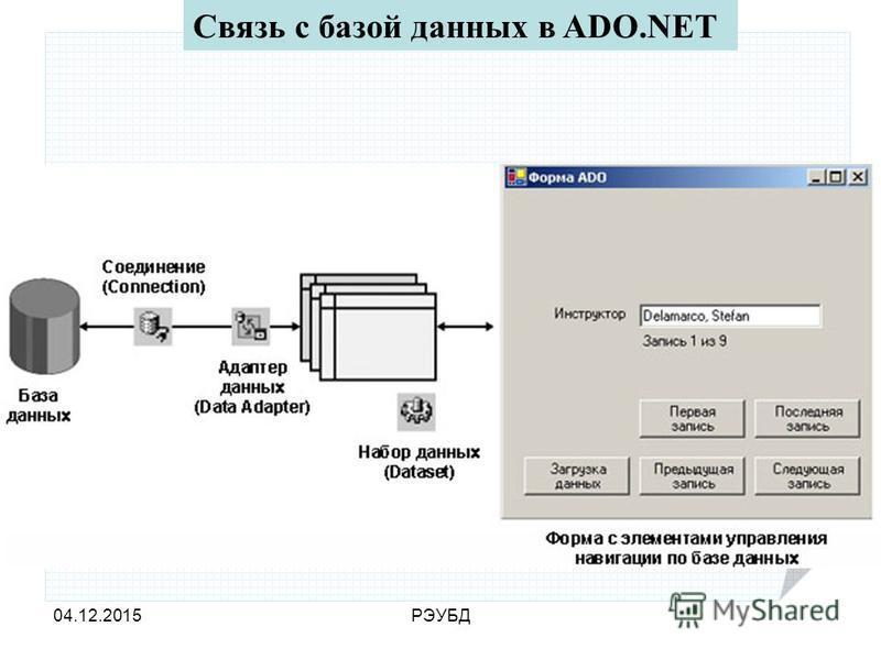 04.12.2015РЭУБД Связь с базой данных в ADO.NET