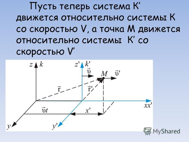 Пусть теперь система К движется относительно системы К со скоростью V, а точка М движется относительно системы К со скоростью V