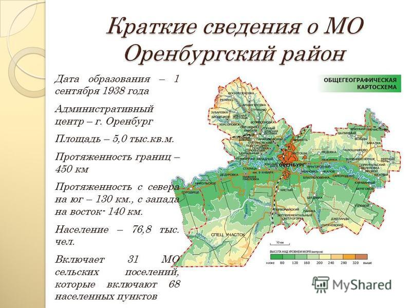 Дата образования – 1 сентября 1938 года Административный центр – г. Оренбург Площадь – 5,0 тыс.кв.м. Протяженность границ – 450 км Протяженность с севера на юг – 130 км., с запада на восток- 140 км. Население – 76,8 тыс. чел. Включает 31 МО сельских