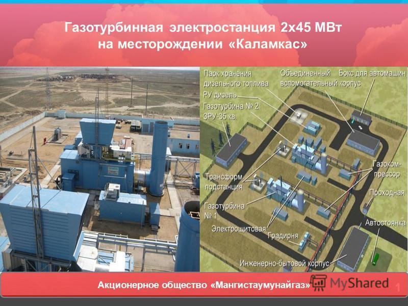 1 Газотурбинная электростанция 2 х 45 МВт на месторождении «Каламкас» Акционерное общество «Мангистаумунайгаз»