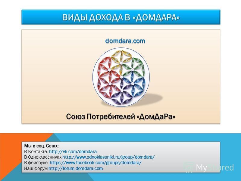ВИДЫ ДОХОДА В «ДОМДАРА» domdara.com Союз Потребителей «Дом ДаРа» domdara.com Мы в соц. Сетях: В Контакте http://vk.com/domdara В Одноклассниках http://www.odnoklassniki.ru/group/domdara/ В фейсбуке https://www.facebook.com/groups/domdara/ Наш форум h