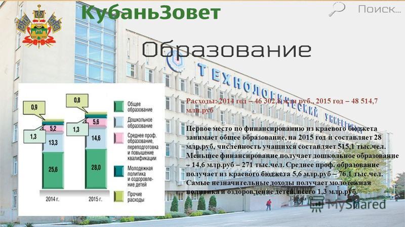 Расходы: 2014 год – 46 302,8 млн руб., 2015 год – 48 514,7 млн.руб Первое место по финансированию из краевого бюджета занимает общее образование, на 2015 год и составляет 28 млнддд.руб, численность учащихся составляет 515,1 тыс.чел. Меньшее финансиро