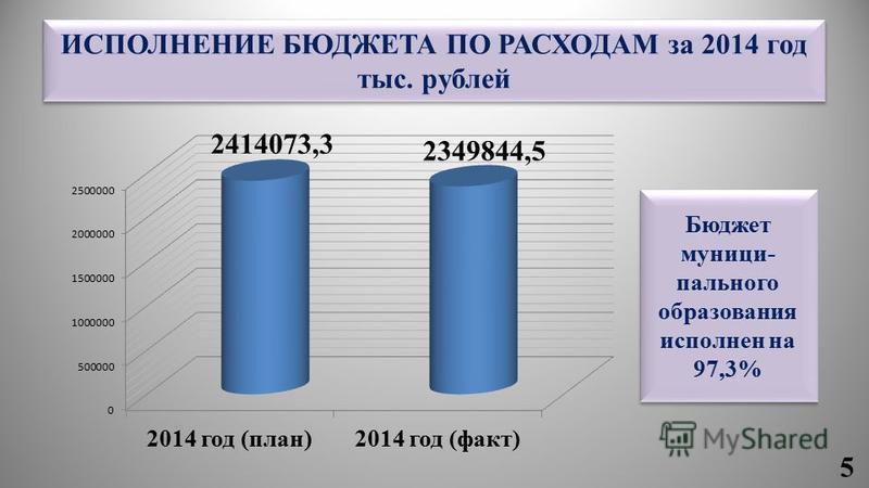 ИСПОЛНЕНИЕ БЮДЖЕТА ПО РАСХОДАМ за 2014 год тыс. рублей 5