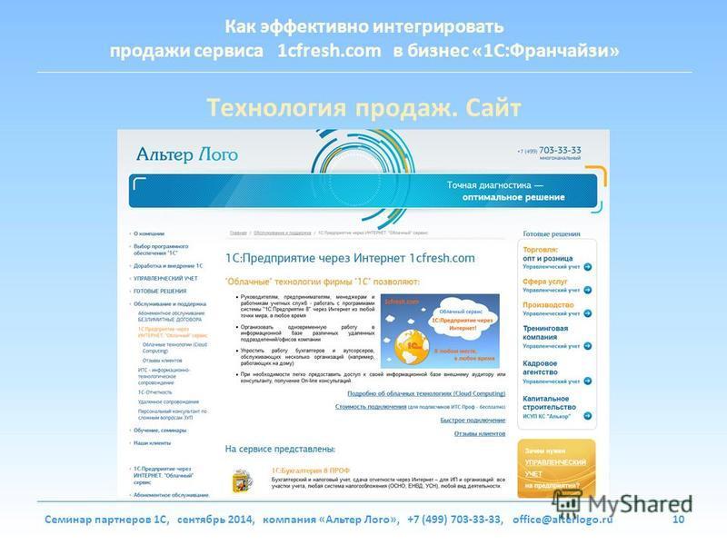 Как эффективно интегрировать продажи сервиса 1cfresh.com в бизнес «1С:Франчайзи» Семинар партнеров 1С, сентябрь 2014, компания «Альтер Лого», +7 (499) 703-33-33, office@alterlogo.ru10 Технология продаж. Сайт