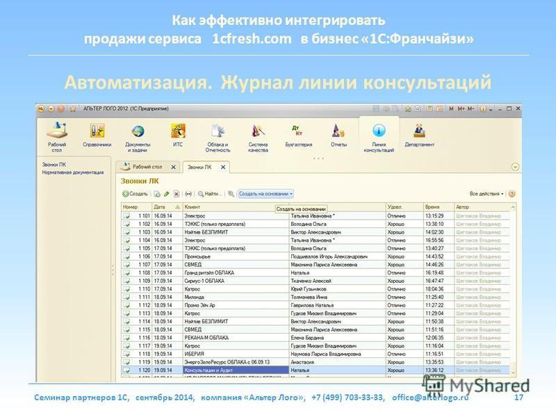 Как эффективно интегрировать продажи сервиса 1cfresh.com в бизнес «1С:Франчайзи» Семинар партнеров 1С, сентябрь 2014, компания «Альтер Лого», +7 (499) 703-33-33, office@alterlogo.ru17 Автоматизация. Журнал линии консультаций