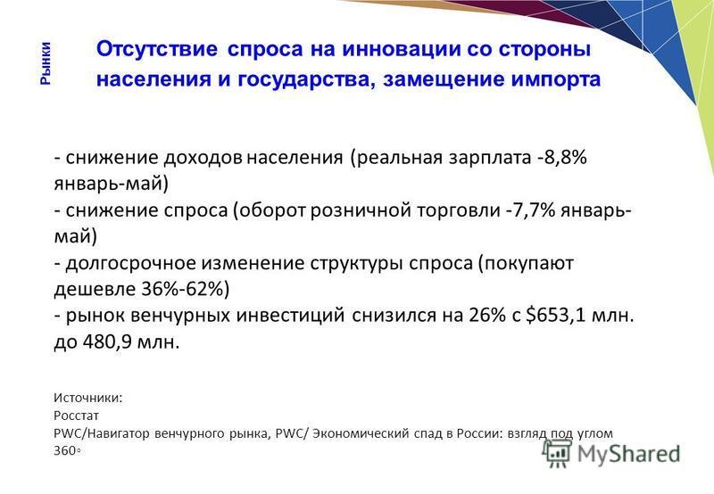 Рынки Отсутствие спроса на инновации со стороны населения и государства, замещение импорта - снижение доходов населения (реальная зарплата -8,8% январь-май) - снижение спроса (оборот розничной торговли -7,7% январь- май) - долгосрочное изменение стру