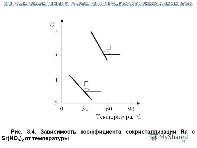 44 Рис. 3.4. Зависимость коэффициента со кристаллизации Ra c Sr(NO 3 ) 2 от температуры