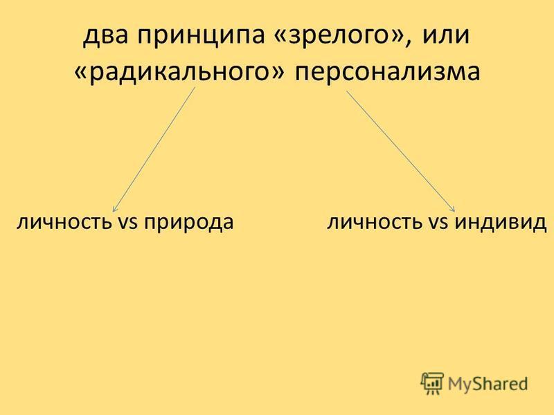 два принципа «зрелого», или «радикального» персонализма личность vs природа личность vs индивид