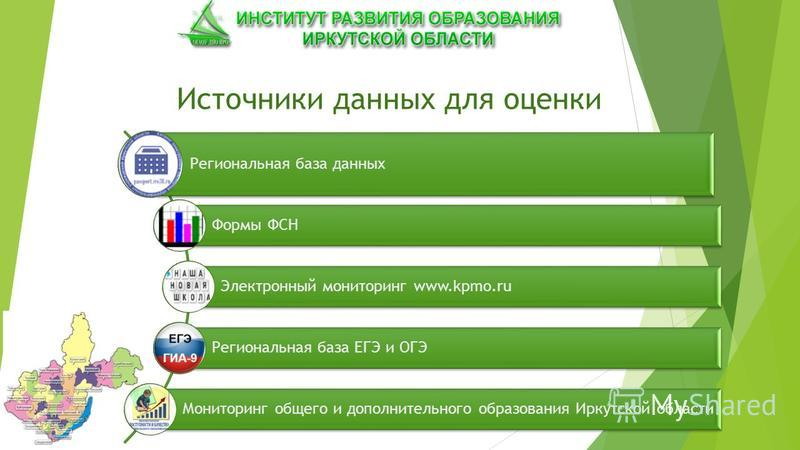 Источники данных для оценки Региональная база данных Формы ФСН Электронный мониторинг www.kpmo.ru Региональная база ЕГЭ и ОГЭ Мониторинг общего и дополнительного образования Иркутской области