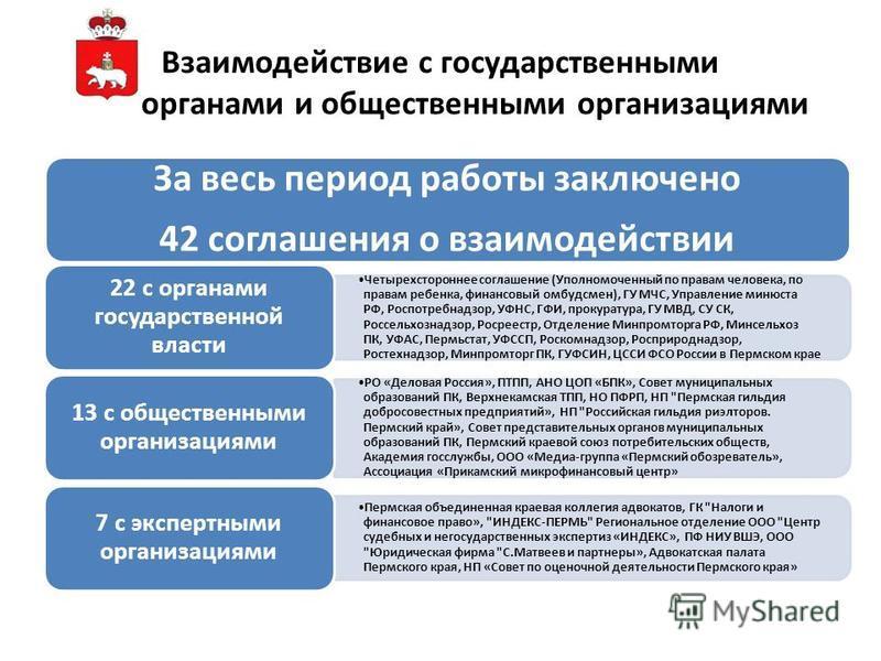 Взаимодействие с государственными органами и общественными организациями За весь период работы заключено 42 соглашения о взаимодействии Четырехстороннее соглашение (Уполномоченный по правам человека, по правам ребенка, финансовый омбудсмен), ГУ МЧС,