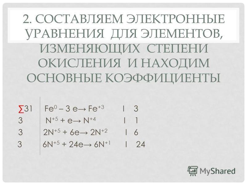 2. СОСТАВЛЯЕМ ЭЛЕКТРОННЫЕ УРАВНЕНИЯ ДЛЯ ЭЛЕМЕНТОВ, ИЗМЕНЯЮЩИХ СТЕПЕНИ ОКИСЛЕНИЯ И НАХОДИМ ОСНОВНЫЕ КОЭФФИЦИЕНТЫ 31 Fe 0 – 3 e Fe +3 I 3 3 N +5 + e N +4 I 1 3 2N +5 + 6e 2N +2 I 6 3 6N +5 + 24e 6N +1 I 24
