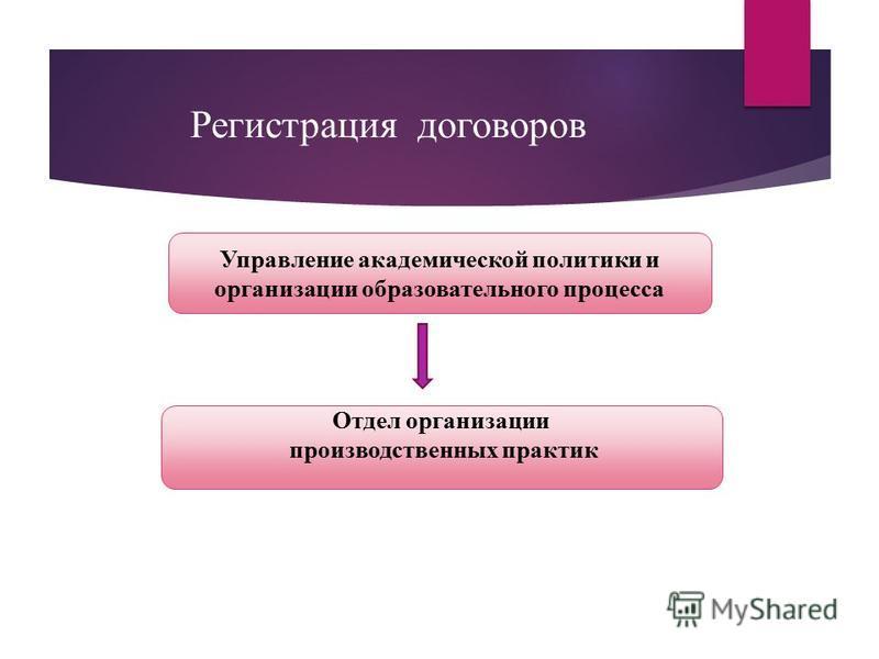 Регистрация договоров Управление академической политики и организации образовательного процесса Отдел организации производственных практик