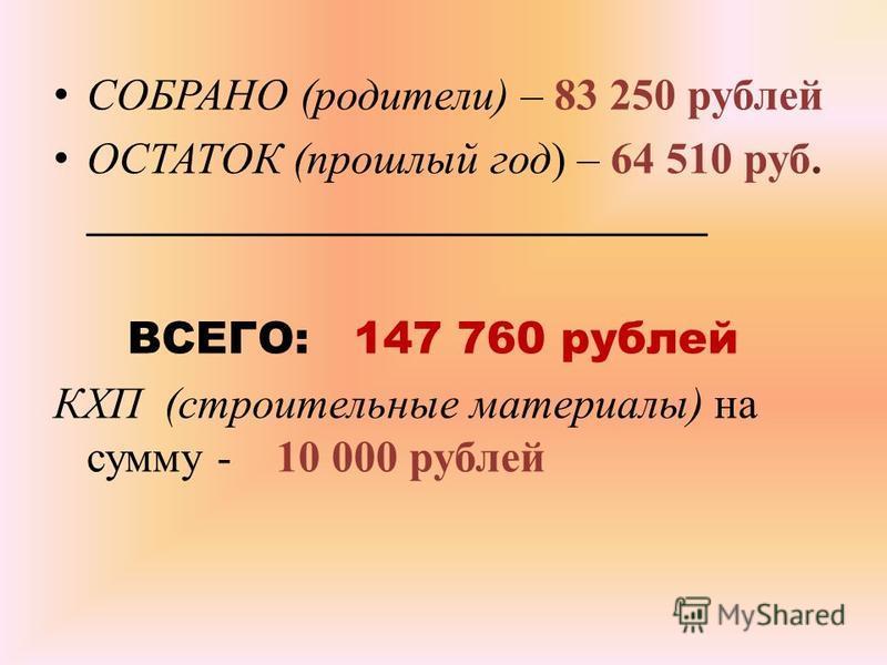 СОБРАНО (родители) – 83 250 рублей ОСТАТОК (прошлый год) – 64 510 руб. ____________________________ ВСЕГО: 147 760 рублей КХП (строительные материалы) на сумму - 10 000 рублей
