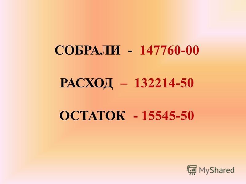 СОБРАЛИ - 147760-00 РАСХОД – 132214-50 ОСТАТОК - 15545-50