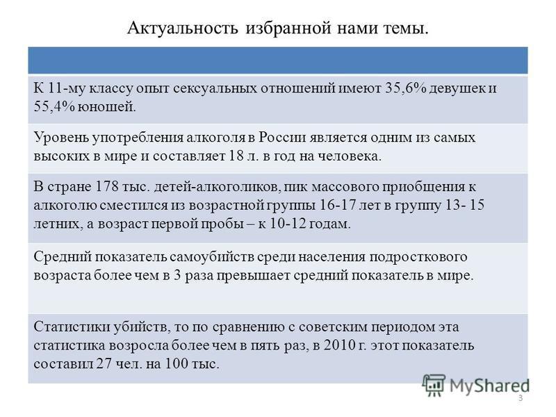 Актуальность избранной нами темы. К 11-му классу опыт сексуальных отношений имеют 35,6% девушек и 55,4% юношей. Уровень употребления алкоголя в России является одним из самых высоких в мире и составляет 18 л. в год на человека. В стране 178 тыс. дете