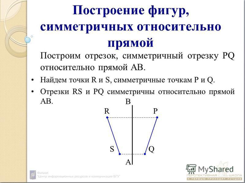 Построение фигур, симметричных относительно прямой Построим отрезок, симметричный отрезку РQ относительно прямой АВ. Найдем точки R и S, симметричные точкам Р и Q. Отрезки RS и РQ симметричны относительно прямой АВ. В RPRP S Q A