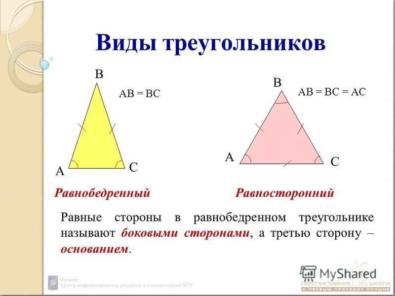 Виды треугольников А А В В С С АВ = ВС АВ = ВС = АС Равнобедренный Равносторонний Равные стороны в равнобедренном треугольнике называют боковыми сторонами, а третью сторону – основанием.