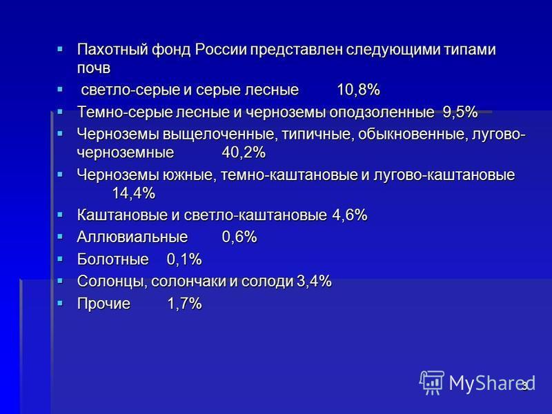 Пахотный фонд России представлен следующими типами почв Пахотный фонд России представлен следующими типами почв светло-серые и серые лесные 10,8% светло-серые и серые лесные 10,8% Темно-серые лесные и черноземы оподзоленные 9,5% Темно-серые лесные и