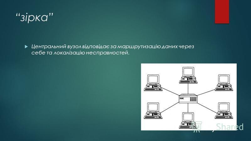зірка Центральний вузол відповідає за маршрутизацію даних через себе та локалізацію несправностей.