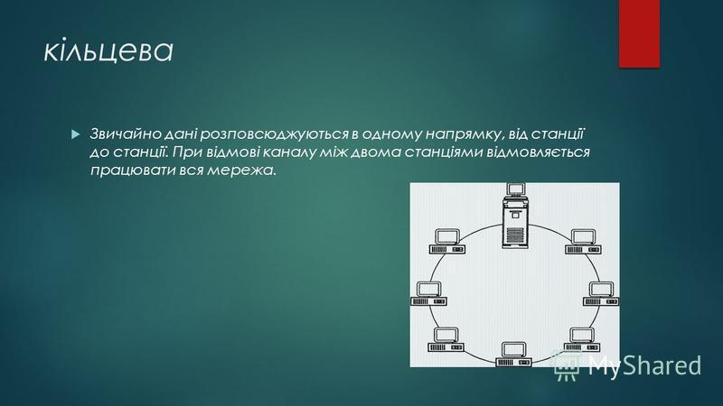 кільцева Звичайно дані розповсюджуються в одному напрямку, від станції до станції. При відмові каналу між двома станціями відмовляється працювати вся мережа.
