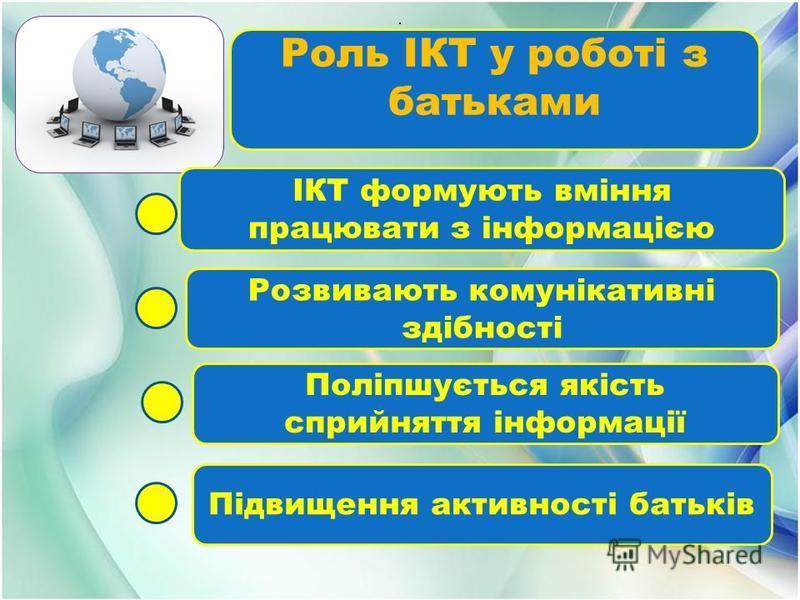 Роль ІКТ у роботі з батьками ІКТ формують вміння працювати з інформацією Розвивають комунікативні здібності Поліпшується якість сприйняття інформації Підвищення активності батьків..