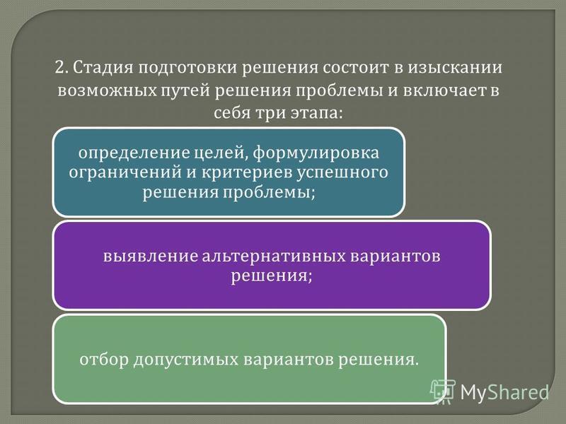 2. Стадия подготовки решения состоит в изыскании возможных путей решения проблемы и включает в себя три этапа : определение целей, формулировка ограничений и критериев успешного решения проблемы ; выявление альтернативных вариантов решения ; отбор до