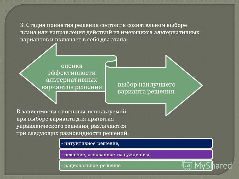 3. Стадия принятия решения состоит в сознательном выборе плана или направления действий из имеющихся альтернативных вариантов и включает в себя два этапа : оценка эффективности альтернативных вариантов решения выбор наилучшего варианта решения. В зав