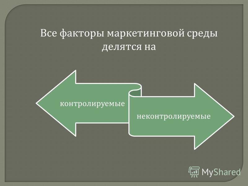 Все факторы маркетинговой среды делятся на контролируемые неконтролируемые