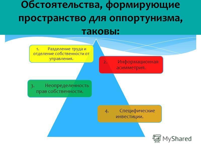 1. Разделение труда и отделение собственности от управления. 2. Информационная асимметрия. 3. Неопределенность прав собственности. 4. Специфические инвестиции. Обстоятельства, формирующие пространство для оппортунизма, таковы: