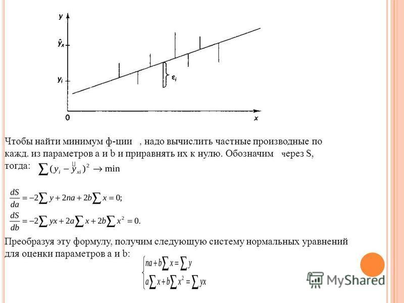Чтобы найти минимум ф-ции, надо вычислить частиые производные по каждой. из параметров а и b и приравнять их к нулю. Обозначим через S, тогда: Преобразуя эту формулу, получим следующую систему нормальных уравнений для оценки параметров а и b:
