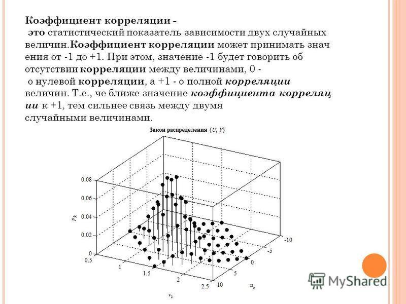 Коэффициент корреляцииии - это статистический показатель зависимости двух случайных величин. Коэффициент корреляцииии может принимать значения от -1 до +1. При этом, значение -1 будет говорить об отсутствии корреляцииии между величинами, 0 - о нулево