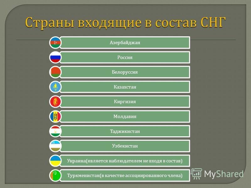 Азербайджан Россия Белоруссия Казахстан Киргизия Молдавия Таджикистан Узбекистан Украина ( является наблюдателем не входя в состав ) Туркменистан ( в качестве ассоциированного члена )