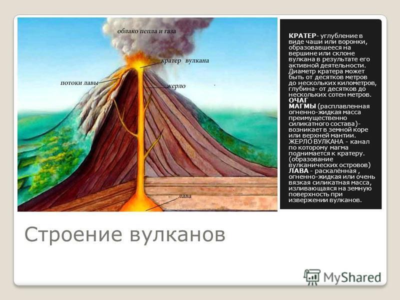 Строение вулканов КРАТЕР- углубление в виде чаши или воронки, образовавшееся на вершине или склоне вулкана в результате его активной деятельности. Диаметр кратера может быть от десятков метров до нескольких километров, глубина- от десятков до несколь