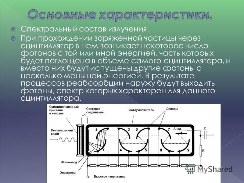 Спектральный состав излучения. При прохождении заряженной частицы через сцинтиллятор в нем возникает некоторое число фотонов с той или иной энергией, часть которых будет поглощена в объеме самого сцинтиллятора, и вместо них будут испущены другие фото