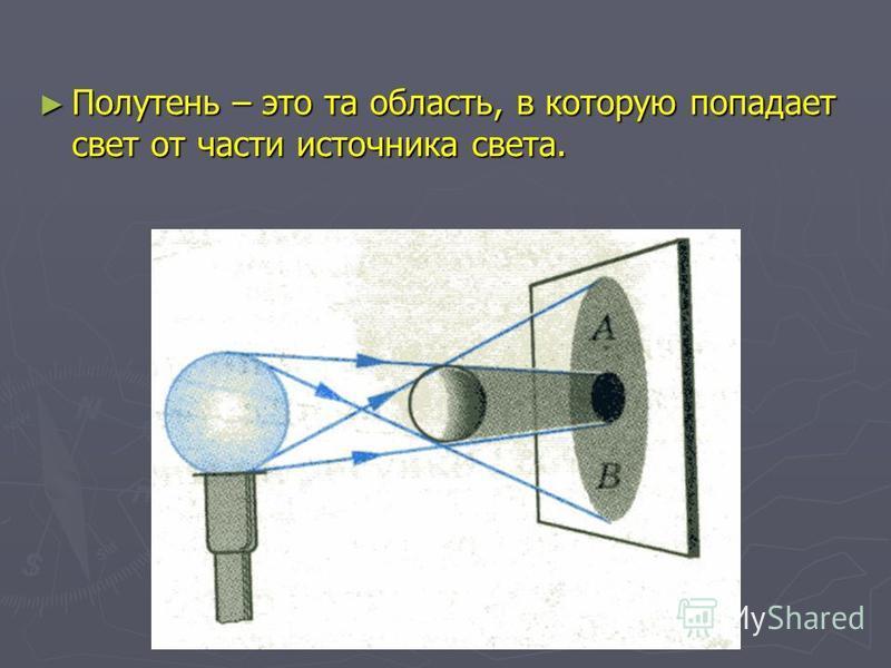 Полутень – это та область, в которую попадает свет от части источника света. Полутень – это та область, в которую попадает свет от части источника света.