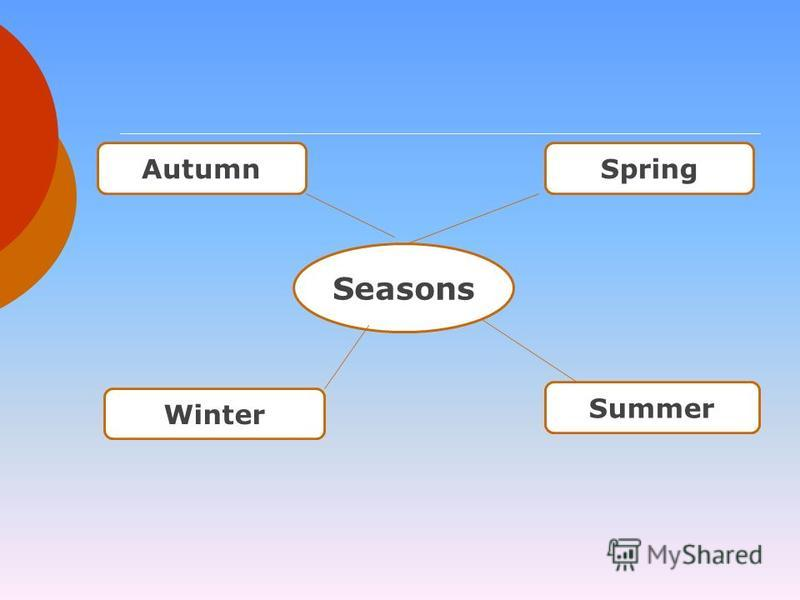 Seasons Autumn Winter Spring Summer