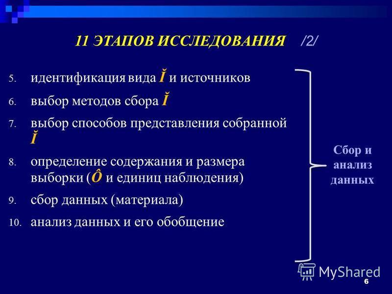 Сбор и анализ данных 5. идентификация вида Ĭ и источников 6. выбор методов сбора Ĭ 7. выбор способов представления собранной Ĭ 8. определение содержания и размера выборки ( Ô и единиц наблюдения) 9. сбор данных (материала) 10. анализ данных и его обо
