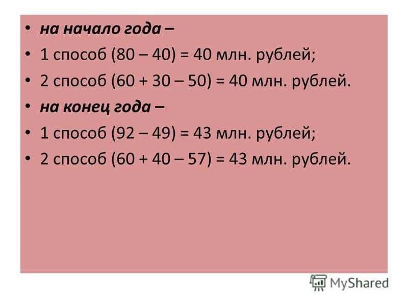 на начало года – 1 способ (80 – 40) = 40 млн. рублей; 2 способ (60 + 30 – 50) = 40 млн. рублей. на конец года – 1 способ (92 – 49) = 43 млн. рублей; 2 способ (60 + 40 – 57) = 43 млн. рублей.
