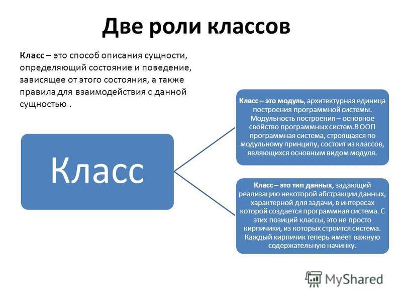 Две роли классов Класс Класс – это модуль, архитектурная единица построения программной системы. Модульность построения – основное свойство программных систем.В ООП программная система, строящаяся по модульному принципу, состоит из классов, являющихс