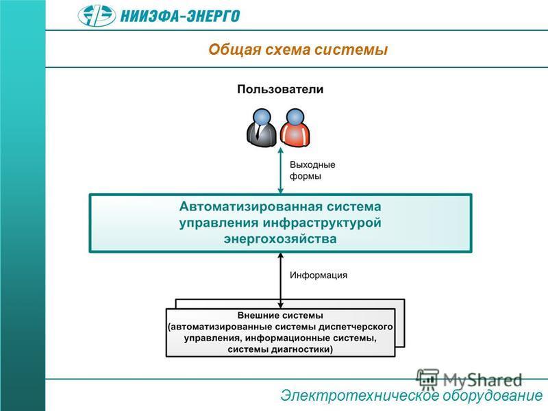 Электротехническое оборудование Общая схема системы