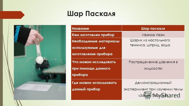 Шар Паскаля Название Шар паскаля Кем изготовлен прибор Иванов Иван Необходимые материалы используемые для изготовления прибора Шарик из настольного тенниса, шприц, вода. Что можно исследовать при помощи данного прибора Распределение давления в жидкос